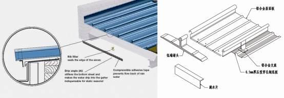 镁锰屋面系统屋面荷载与跨度使用表   基材 bmt(㎜) 高品质钢 铝合金